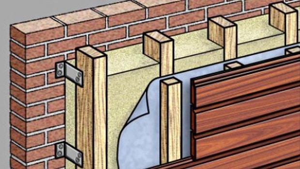 Houten gevelbekleding met isolatie: Prijs & soorten hout